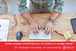 cover lead nurturing